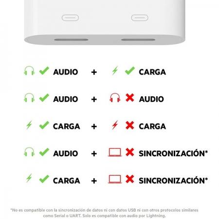 adaptador-de-audio-para-iphone