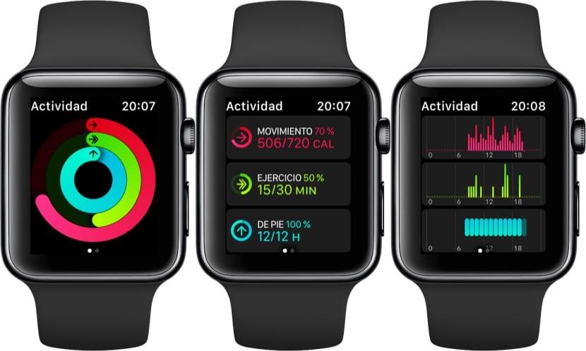 Aplicación actividad Apple Watch